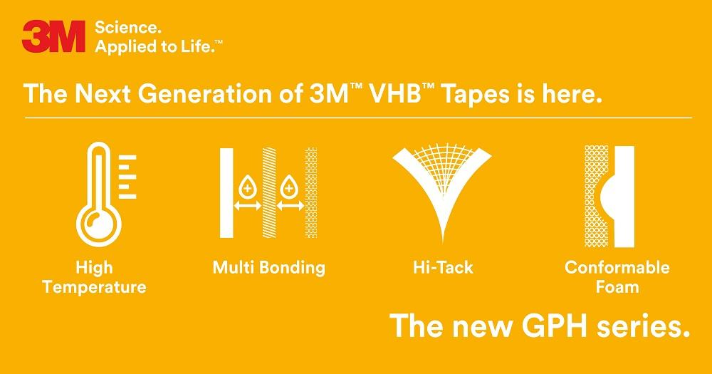 3M VHB Tape GPH Series and Scotch-Brite Promotion